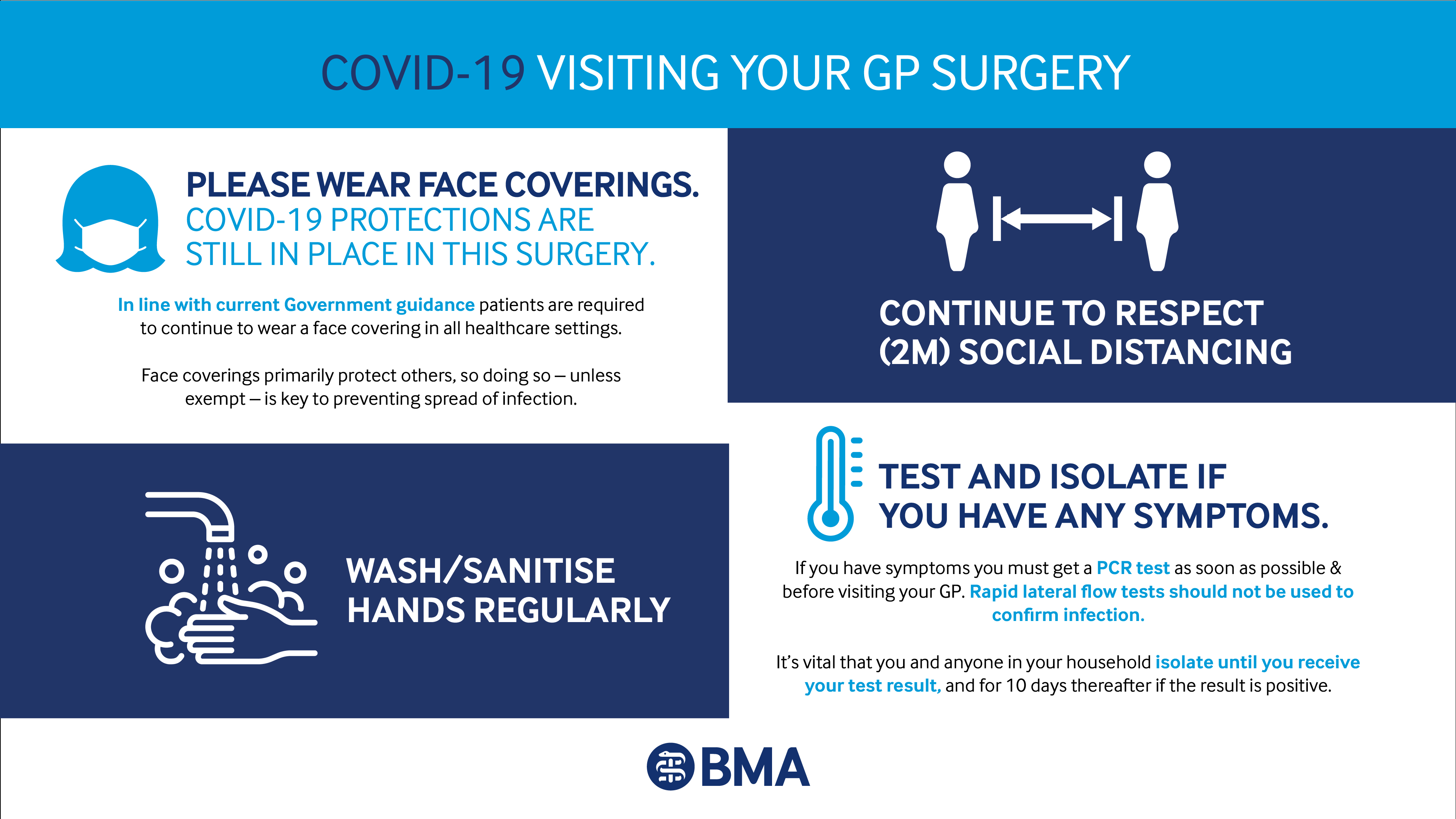 Covid 19 Visiting your GP Surgery poster text below